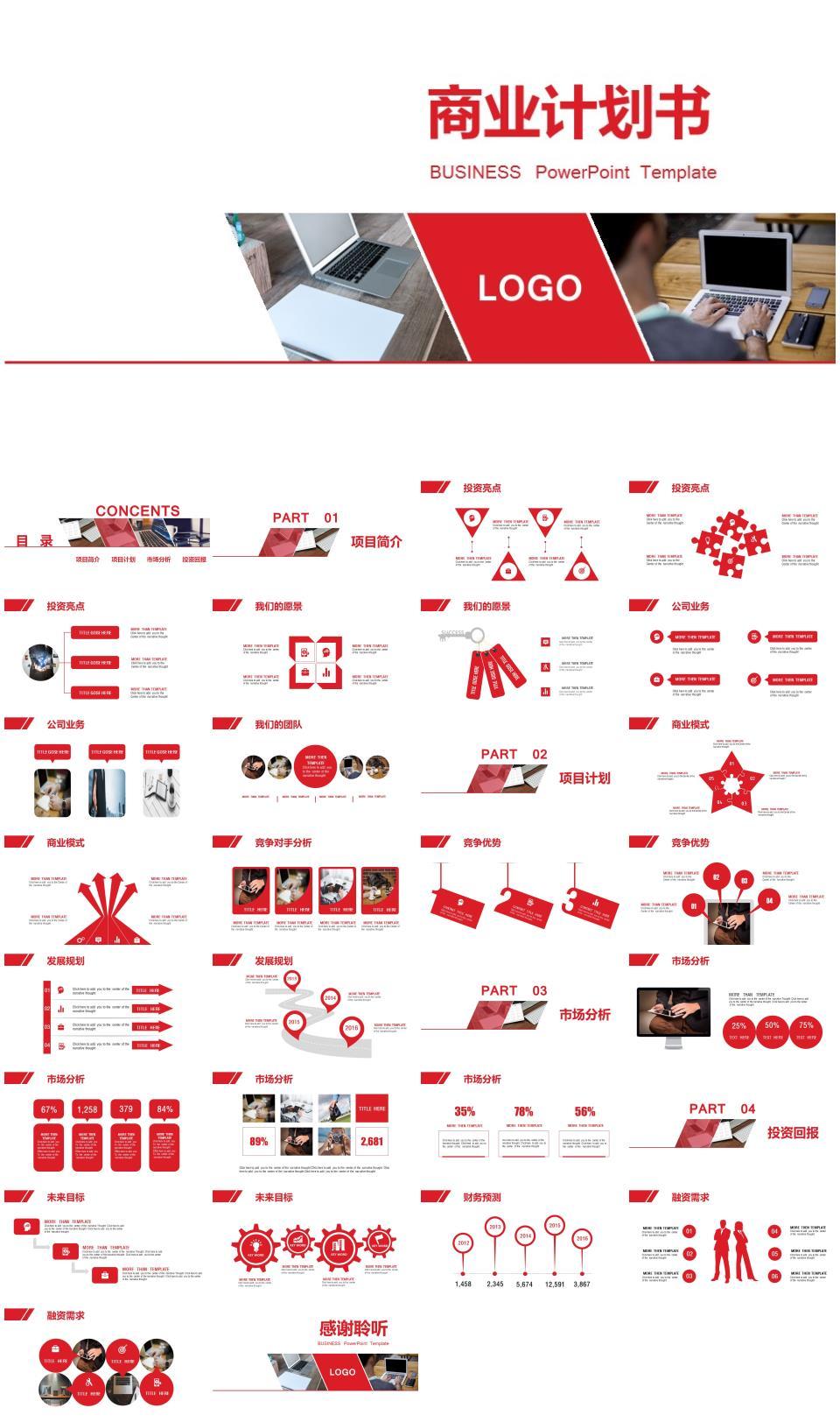 红色风格商业计划书PPT模板